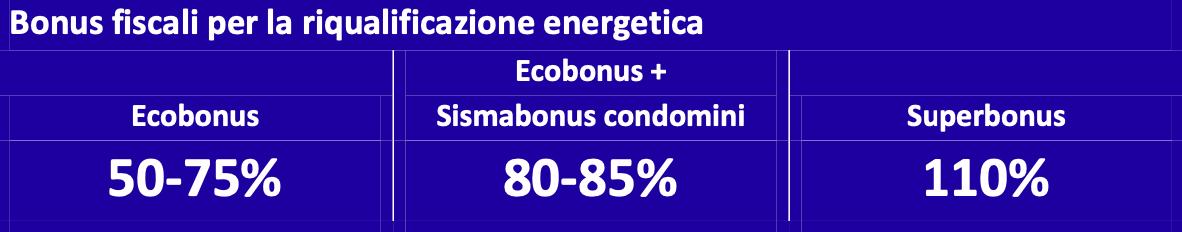 BONUS-FISCALI